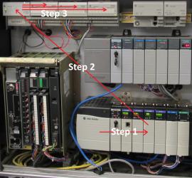 Remote I/O Steps