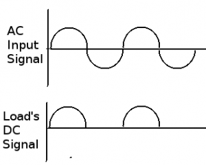 Diode Single Signal