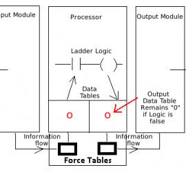 Output Jumper
