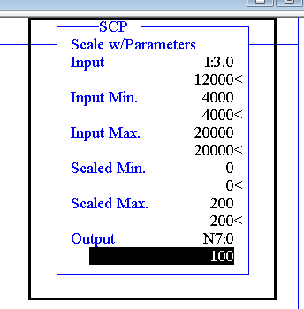 Scale with Parameters